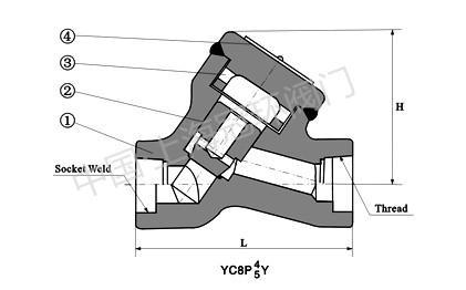 上海冠环阀门厂锻钢止回阀常见几种结构图图片